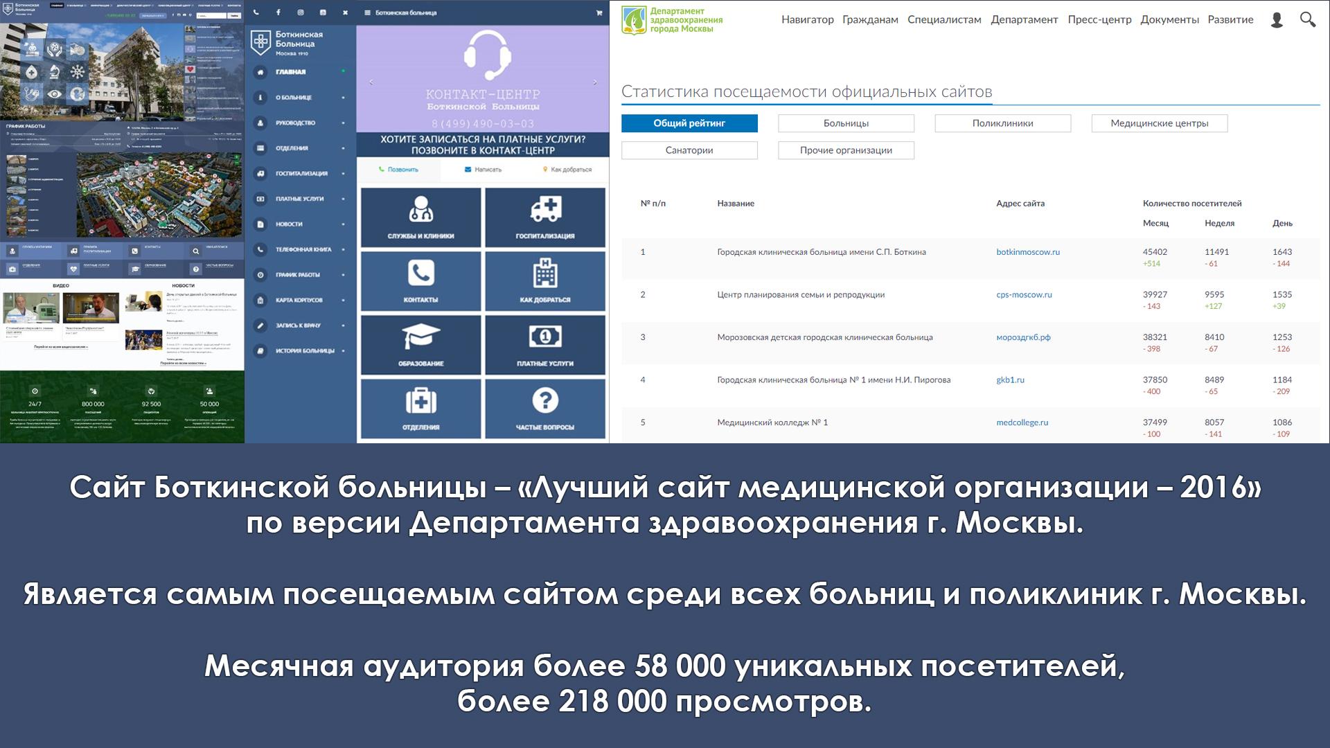 Вологда поликлиника 1 на мальцева телефон регистратуры