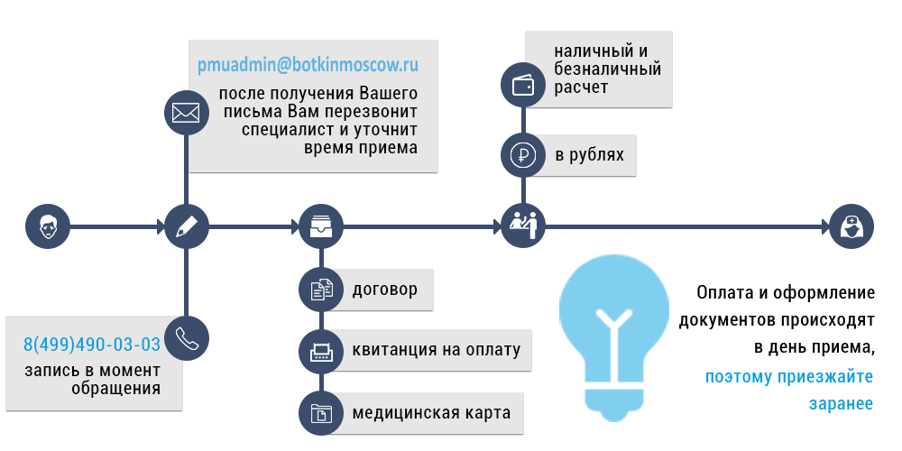 Схема ПМУ