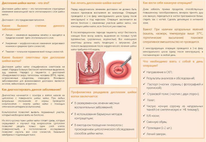 СКП_Гинекология_дисплазия_1