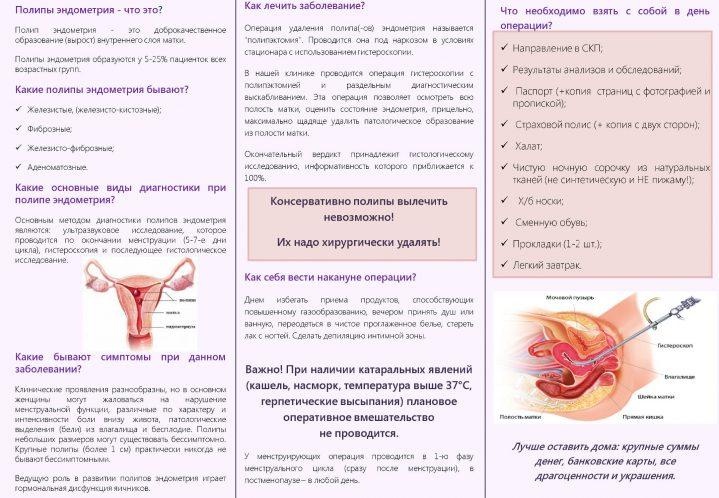 СКП_Гинекология_полипы_1