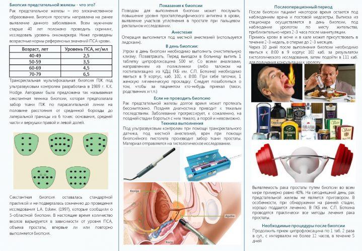 СКП_Урология_биопсия_Простаты_1