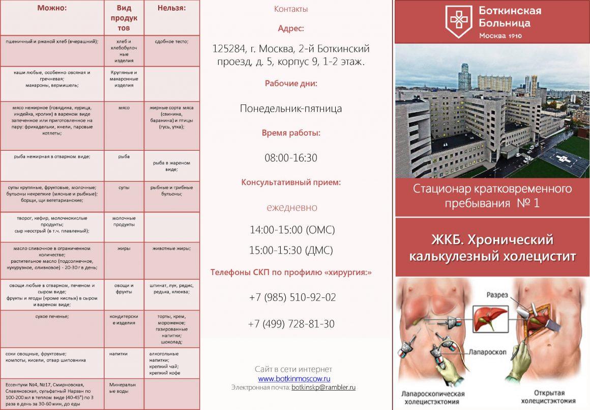 Схема боткинская больница москва фото 823