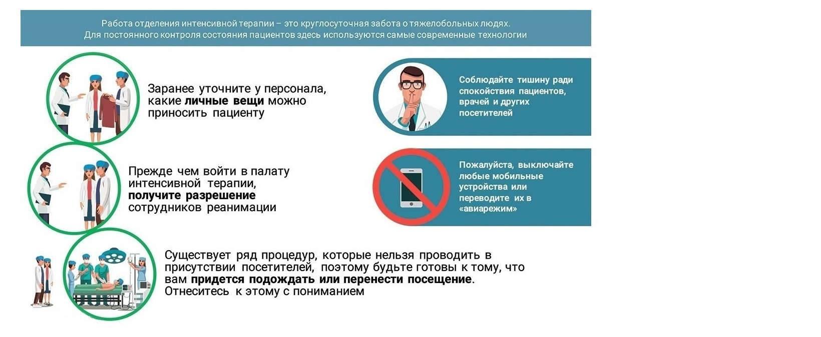 Схема боткинская больница москва фото 501